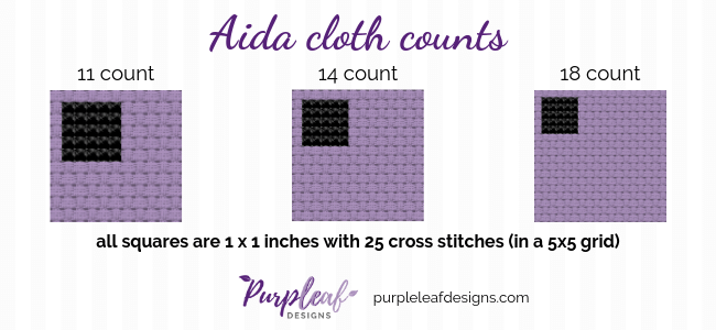 Aida cloth counts example with cross stitches