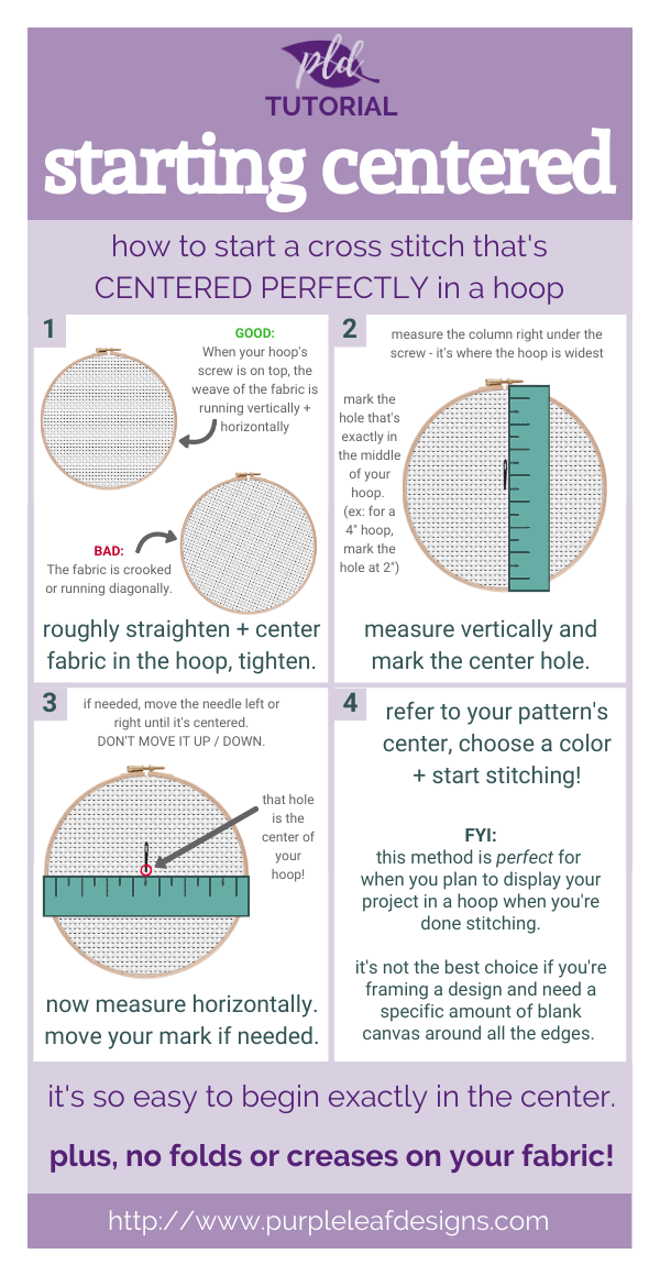 How to Find the Center of your Cross Stitch Projects