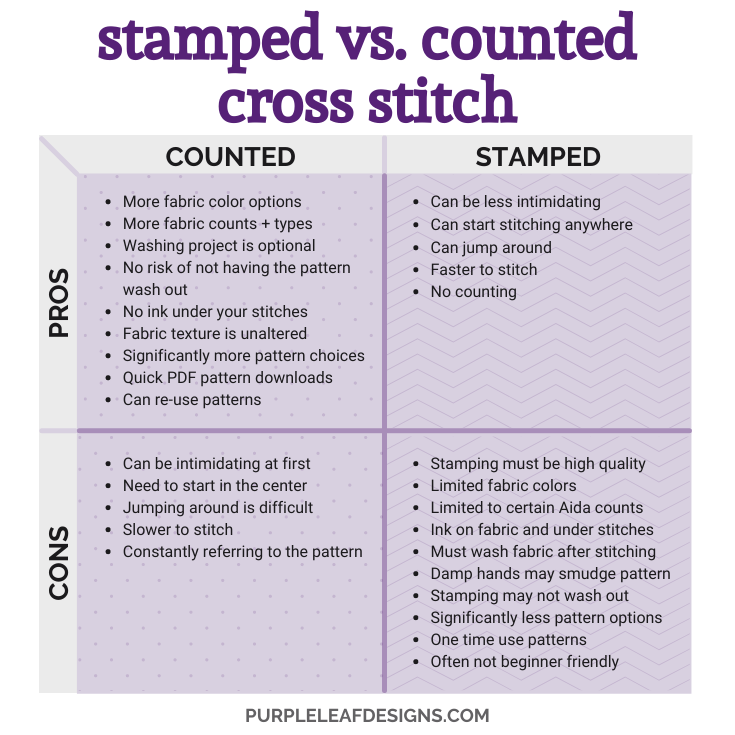 Stamped vs Counted Cross Stitch Pros and Cons